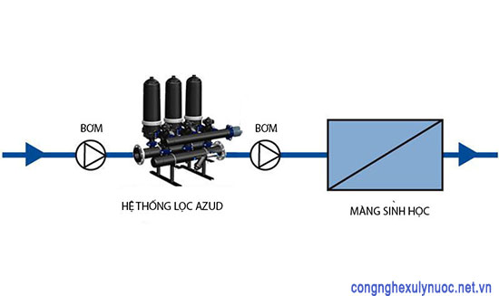 Thiết bị lọc Nano, thiết bị lọc thẩm thấu
