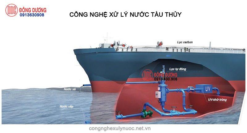 Hệ thống xử lý nước tàu thủy