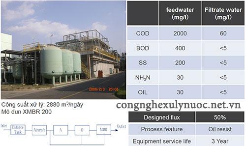 Nước thải sản xuất thép